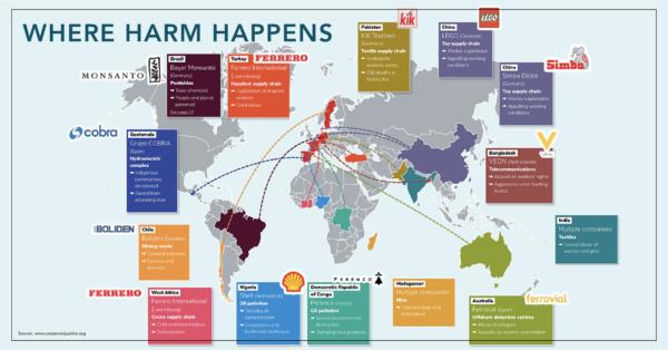 map corporations